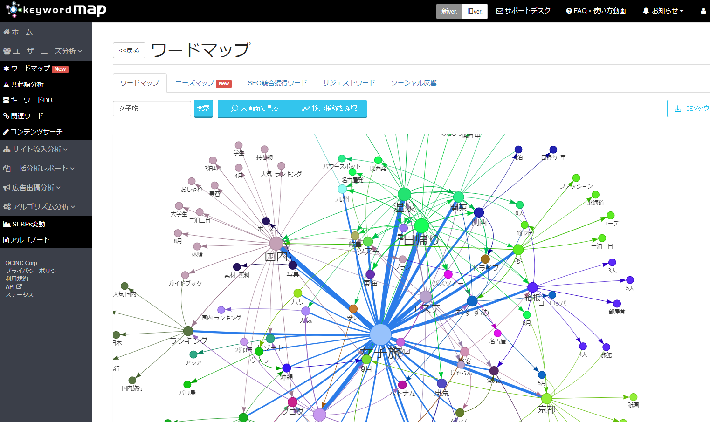 コンテンツマーケティング ワードマップ