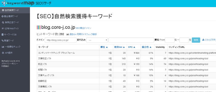 特定のキーワードを含む関連ワードで競合サイトの検索順位を調べる方法