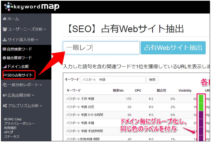 keywordmap キーワード選定 占有Webサイト抽出