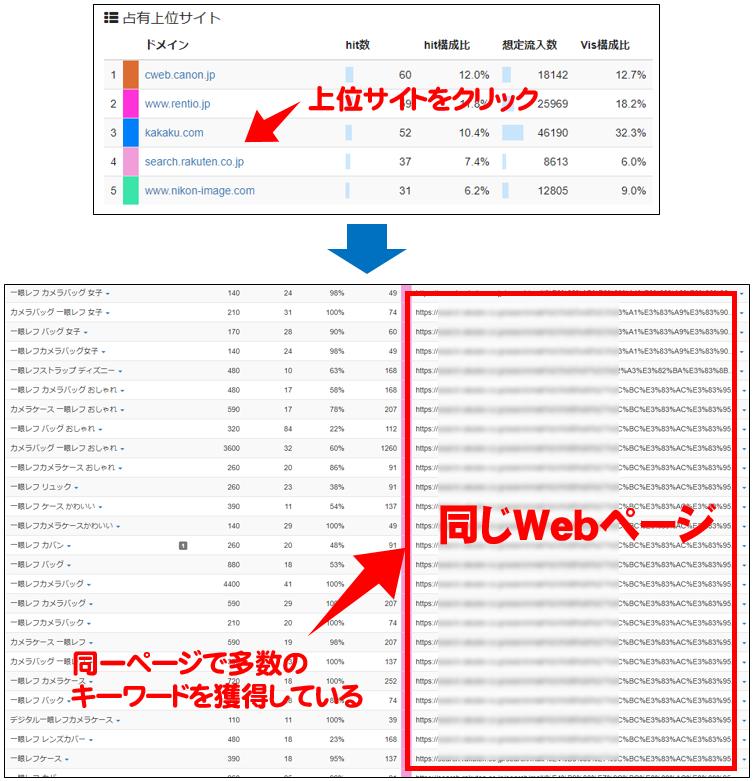 keywordmap キーワード選定 占有Webサイト抽出2