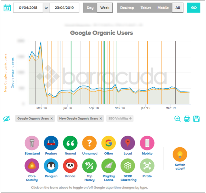 Panguin Tool Googleペナルティチェック